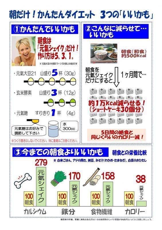 酵素ダイエット